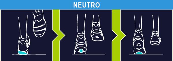 Migliore scarpa da corsa neutra